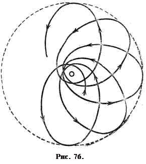 Это вращение эллипса выражает новый эффект общей теории относительности
